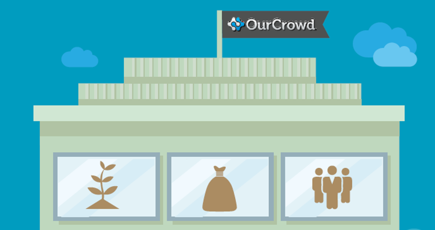 Going Up: OurCrowd's 2014 Year In Review [Infographic]