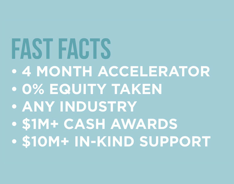 masschallenge israel - fast facts