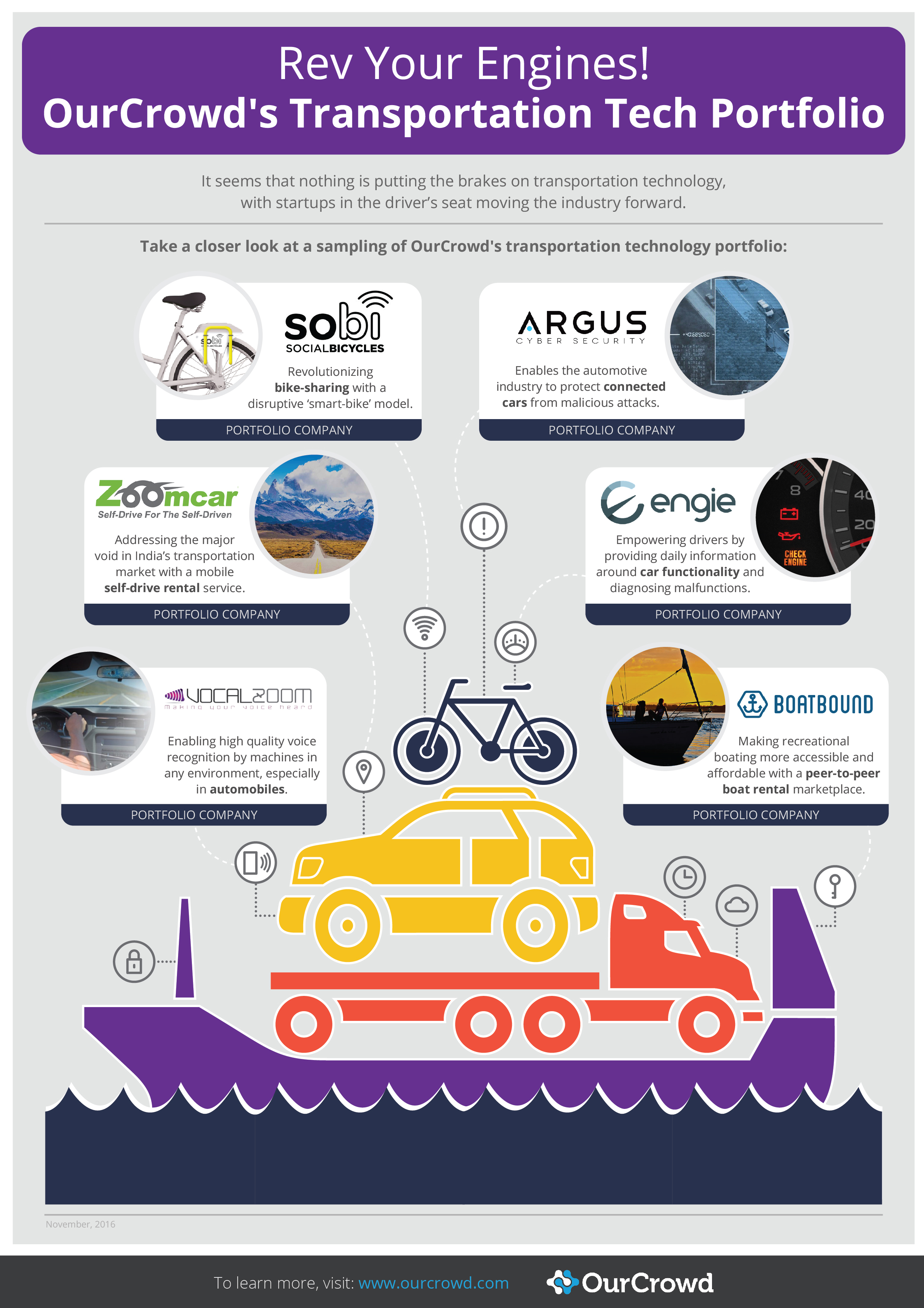 transportation_infographic-final