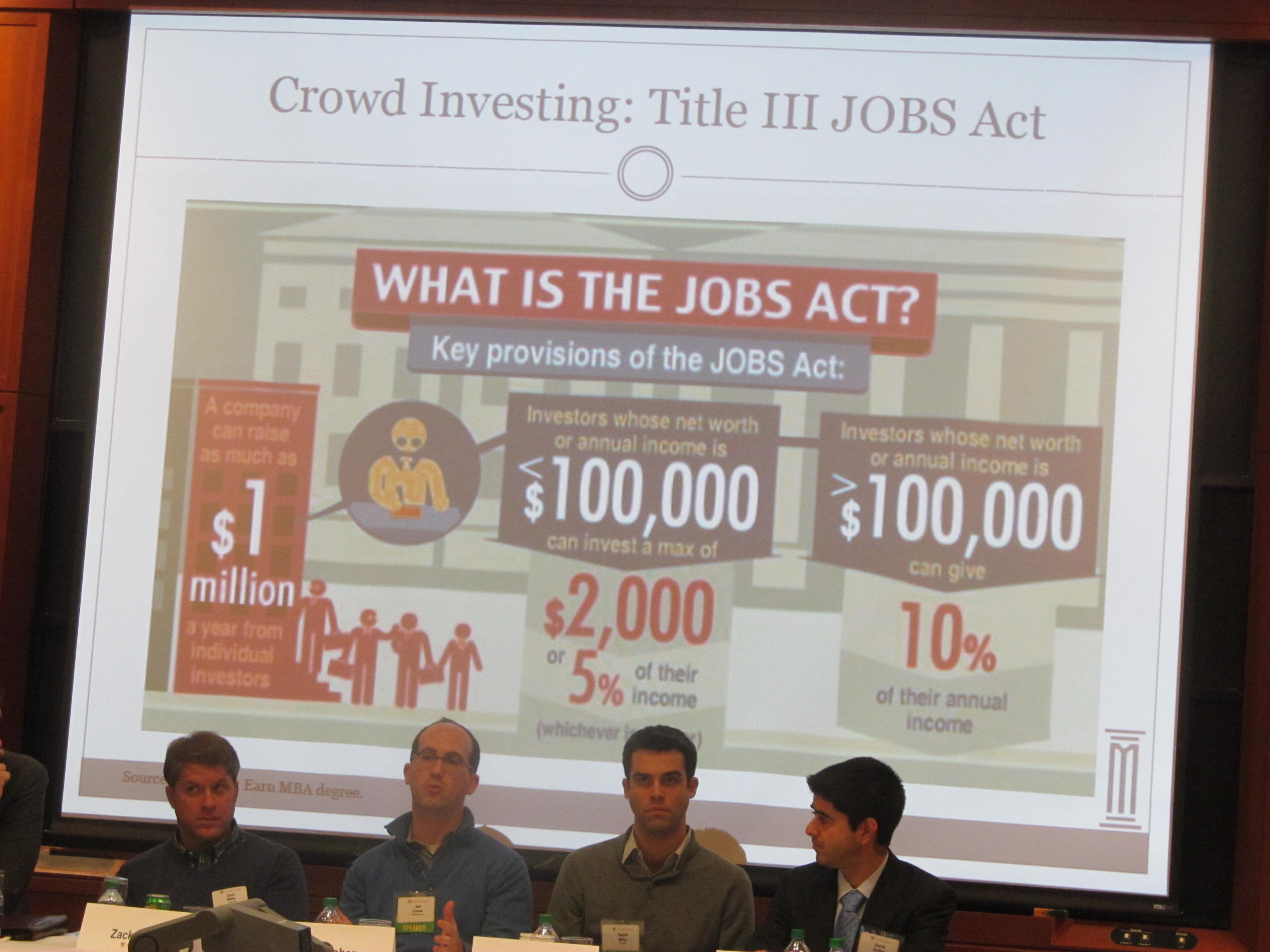 panel discussing crowdfunding at Harvard