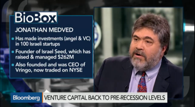 jon medved on bloomberg 13.1.15 - 3