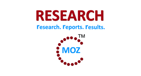 [OurCrowd in Market Research]  Market Research Latest Reports